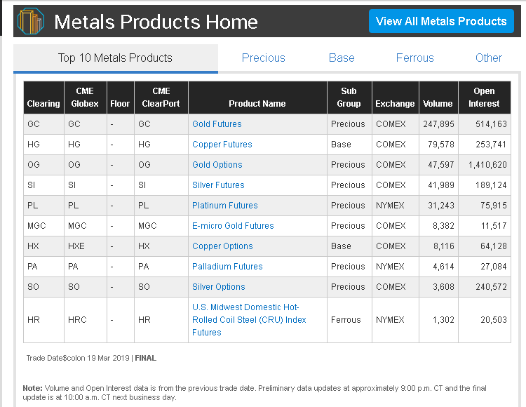 cme_metals.png