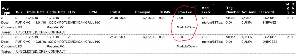 CMG-fee.png