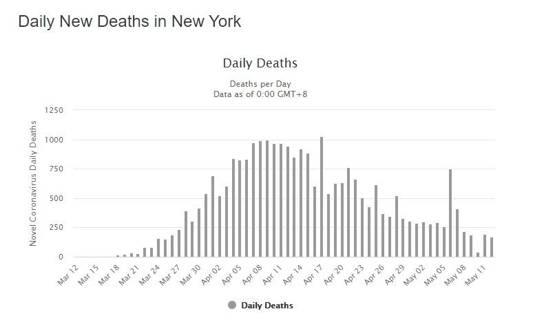 NY daily new deaths.jpg